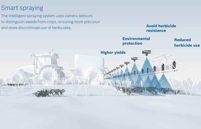 Η Bosch επενδύει στην «έξυπνη» γεωργία